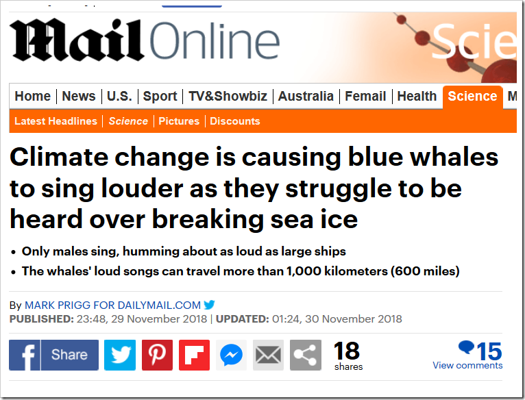 Climate Wally of the Year Award Goes to Mail's Mark Prigg!