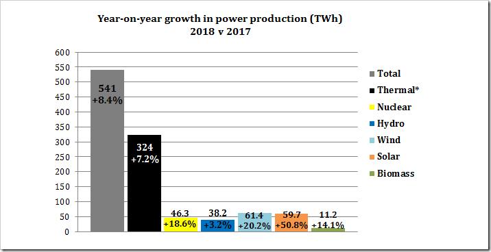 2018-power-prod-growth-bio