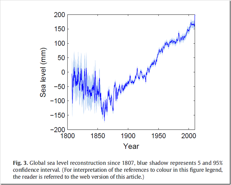"""Attenborough's """"Climate Change–The Facts"""