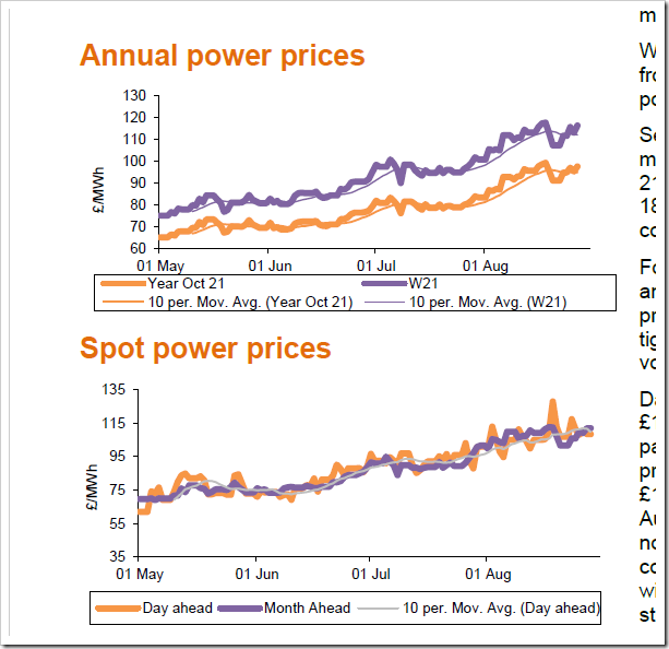 Power Markets In Crisis